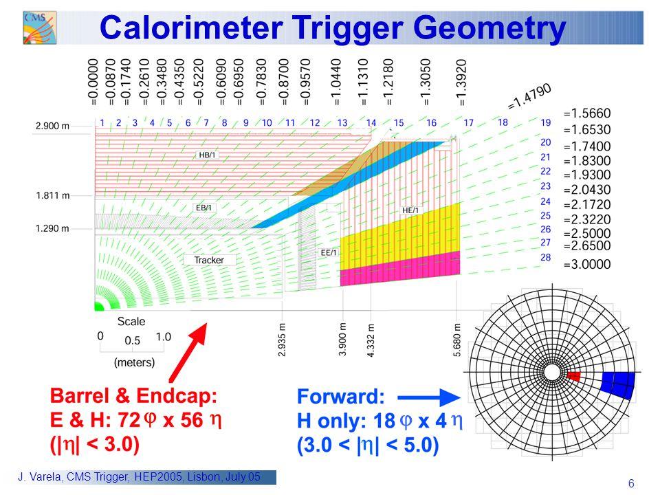 6 J. Varela, CMS Trigger, HEP2005, Lisbon, July 05    Calorimeter Trigger Geometry  