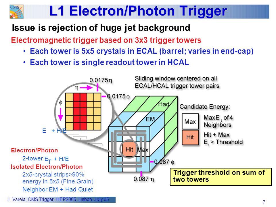7 J. Varela, CMS Trigger, HEP2005, Lisbon, July 05 L1 Electron/Photon Trigger Electromagnetic trigger based on 3x3 trigger towers Each tower is 5x5 cr