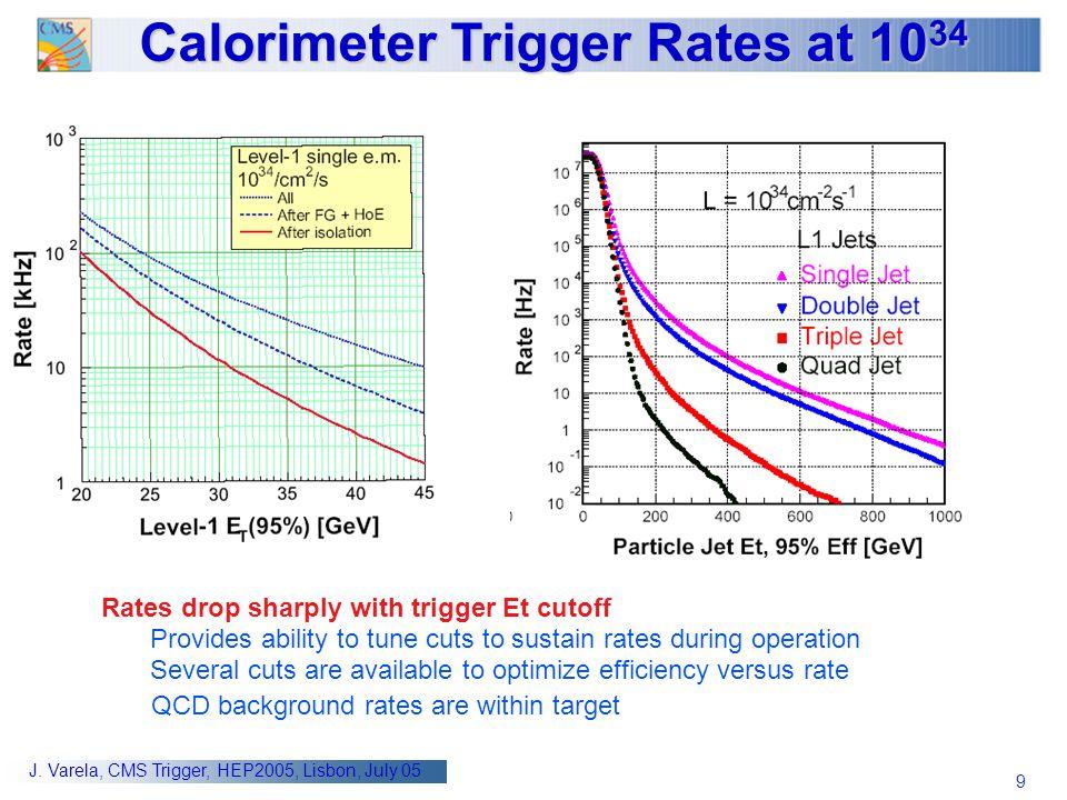 9 J. Varela, CMS Trigger, HEP2005, Lisbon, July 05 Calorimeter Trigger Rates at 10 34 Rates drop sharply with trigger Et cutoff Provides ability to tu