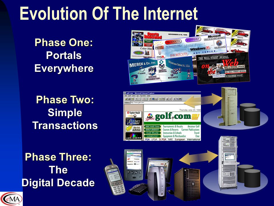 The Internet is Different A rare example of a modern functional anarchy No official censors, no bosses, no board of directors, no stockholders No one owns the Internet, there is no Internet, Incorporated The Internet itself, doesn't even officially exist as an entity The Internet never charges for anything.