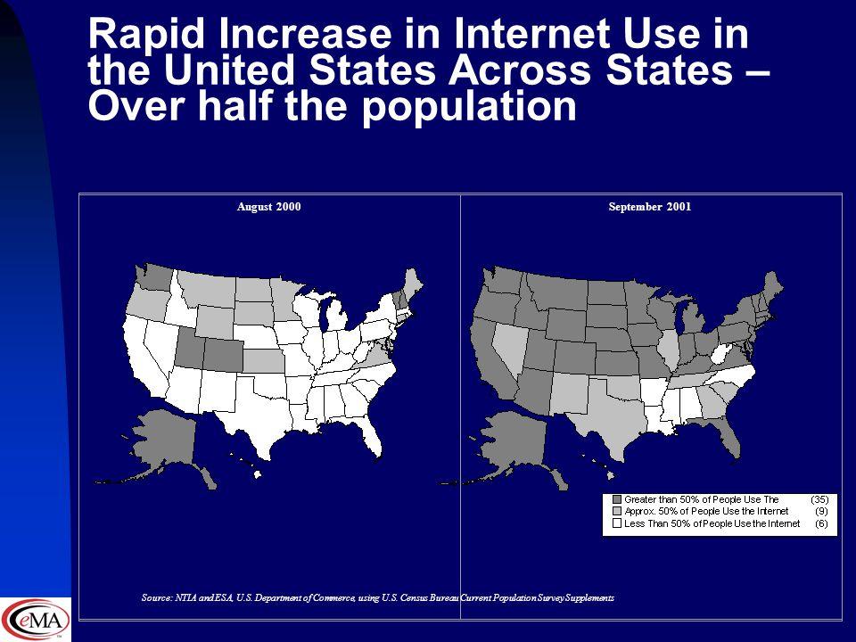 The Internet Grows 600 million people access the internet worldwide (2002 est.) 2002 e-commerce 1 trillion dollars (est.) 68% increase in e-commerce 2