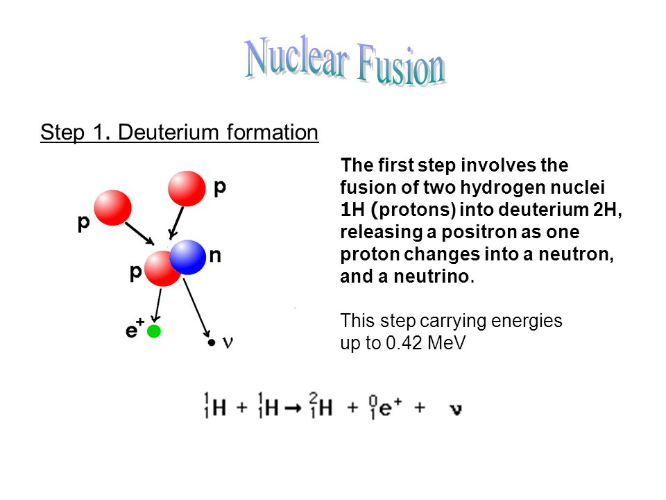The first step involves the fusion of two hydrogen nuclei 1H (protons) into deuterium 2H, releasing a positron as one proton changes into a neutron, a