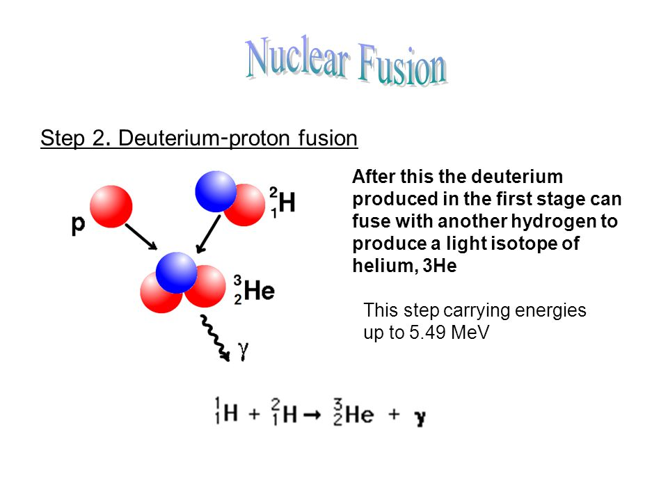 After this the deuterium produced in the first stage can fuse with another hydrogen to produce a light isotope of helium, 3He This step carrying energ