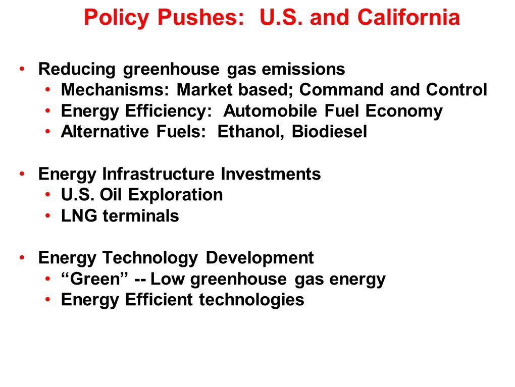 Background Energy Data