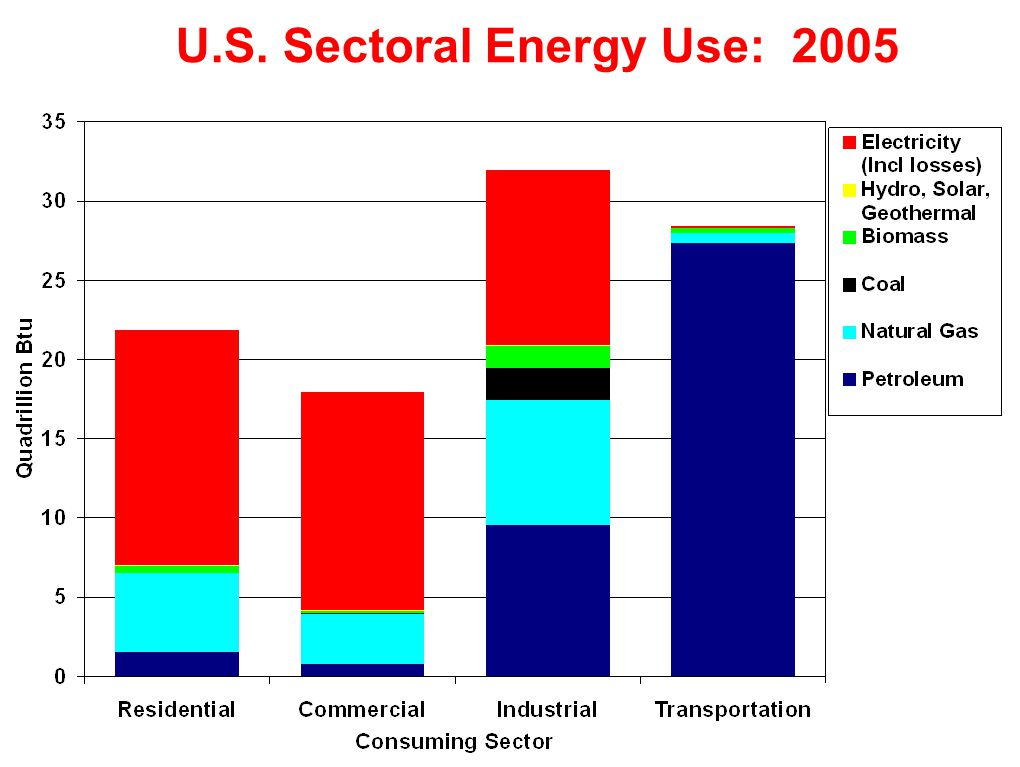 Ownership of oil industry The largest 13 firms – as measured by oil and gas reserves – are all owned by nations or are controlled by other nations Oil supply may be manipulated for political purposes by those nations controlling the reserves