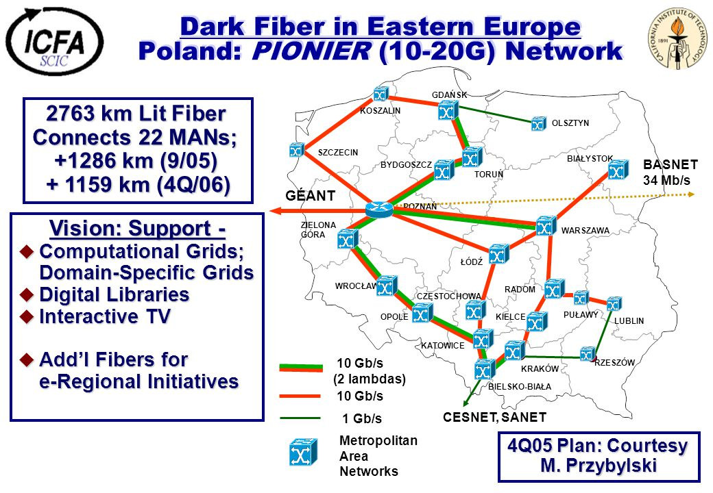 Dark Fiber in Eastern Europe Poland: PIONIER (10-20G) Network 2763 km Lit Fiber Connects 22 MANs; +1286 km (9/05) + 1159 km (4Q/06) Vision: Support -  Computational Grids; Domain-Specific Grids  Digital Libraries  Interactive TV  Add'l Fibers for e-Regional Initiatives 10 Gb/s Metropolitan Area Networks 1 Gb/s 10 Gb/s (2 lambdas) 4Q05 Plan: Courtesy M.