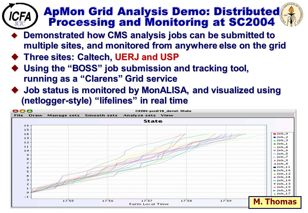 ApMon Grid Analysis Demo: Distributed Processing and Monitoring at SC2004  Demonstrated how CMS analysis jobs can be submitted to multiple sites, and monitored from anywhere else on the grid  Three sites: Caltech, UERJ and USP  Using the BOSS job submission and tracking tool, running as a Clarens Grid service  Job status is monitored by MonALISA, and visualized using (netlogger-style) lifelines in real time M.