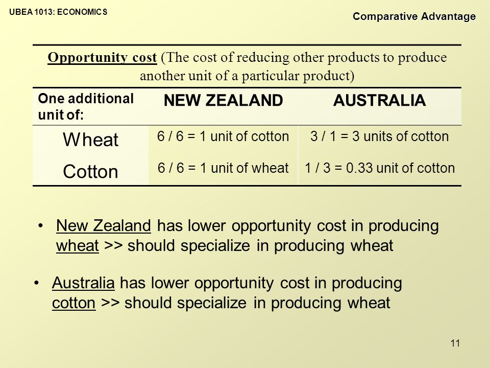 UBEA 1013: ECONOMICS 11 Opportunity cost (The cost of reducing other products to produce another unit of a particular product) One additional unit of: NEW ZEALANDAUSTRALIA Wheat 6 / 6 = 1 unit of cotton3 / 1 = 3 units of cotton Cotton 6 / 6 = 1 unit of wheat1 / 3 = 0.33 unit of cotton New Zealand has lower opportunity cost in producing wheat >> should specialize in producing wheat Australia has lower opportunity cost in producing cotton >> should specialize in producing wheat Comparative Advantage