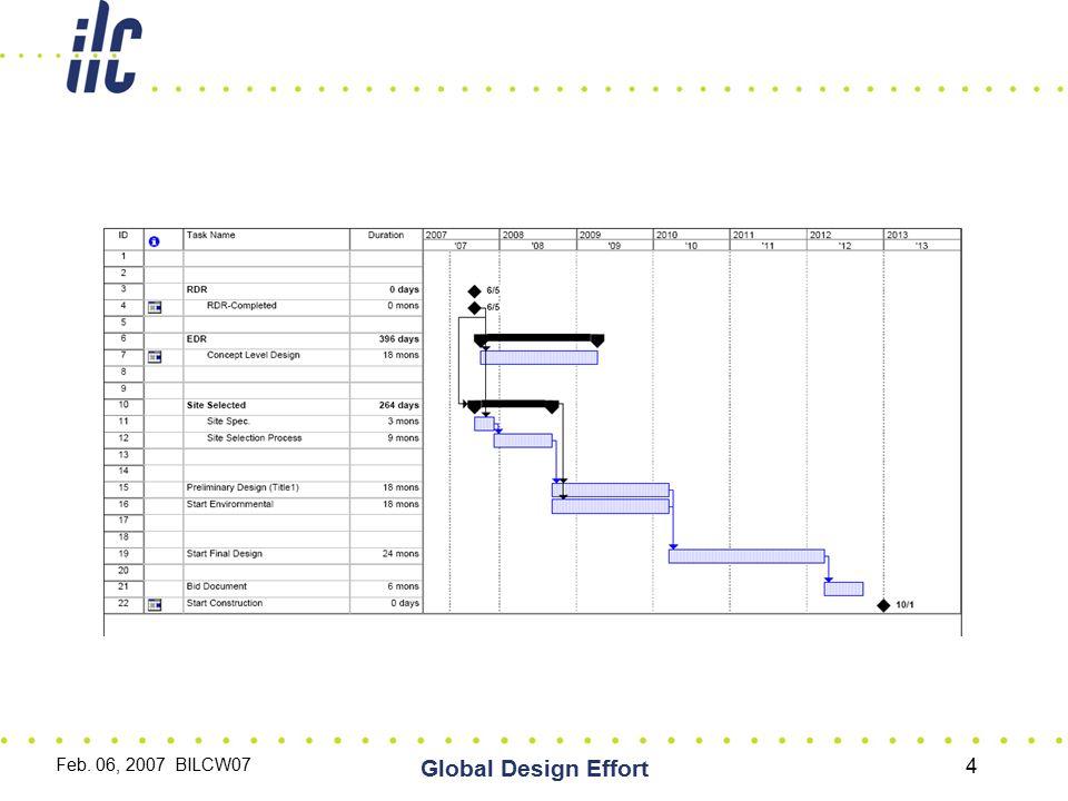 Feb. 06, 2007 BILCW07 Global Design Effort 4