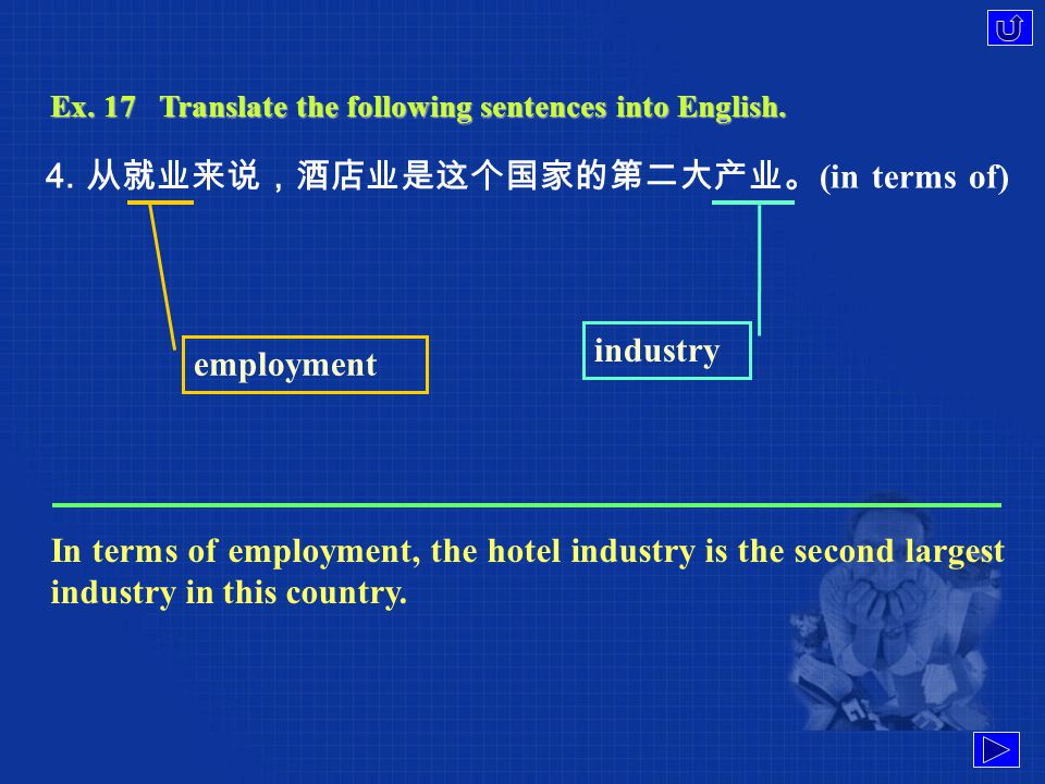 Ex. 17Translate the following sentences into English. 3. 就这台发动机的状况而言,它能发动也是奇迹了。 (given) start Given the condition of the engine, it is a wonder that i