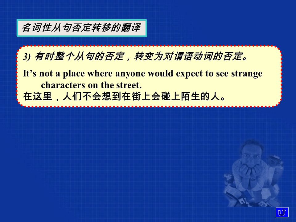 2) seem, appear 等后的从句的否定,转移到了前面。 It doesn't seem that they know where to go.