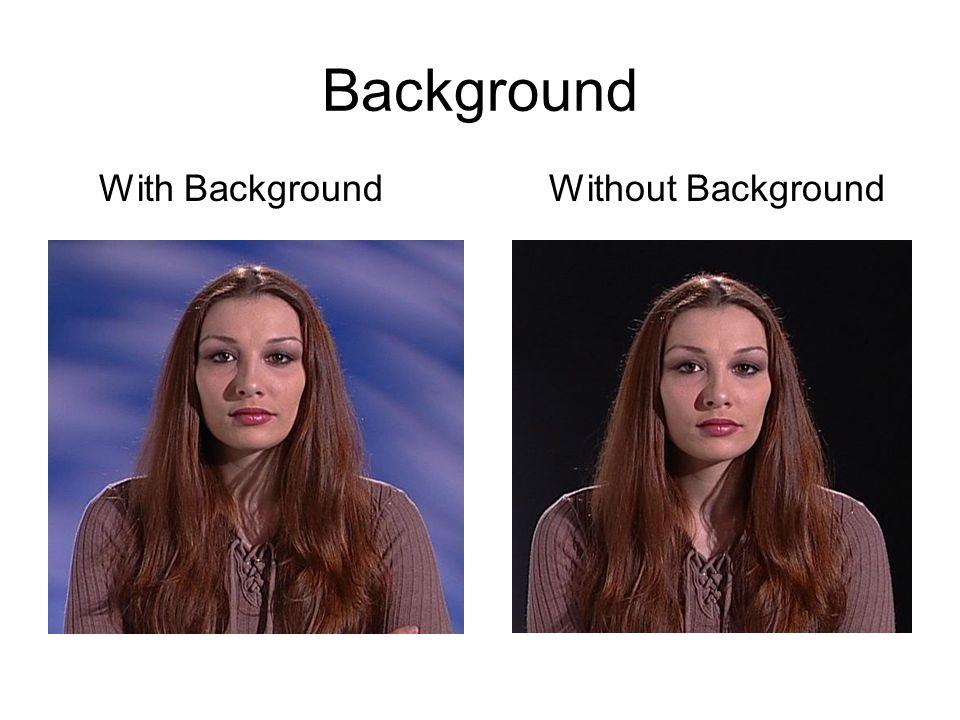 Background With Background Without Background