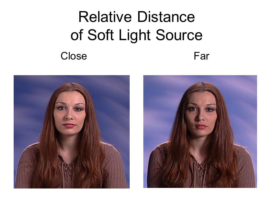 Relative Distance of Soft Light Source Close Far