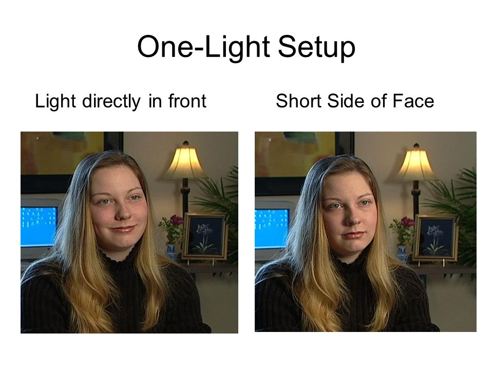 One-Light Setup Light directly in front Short Side of Face