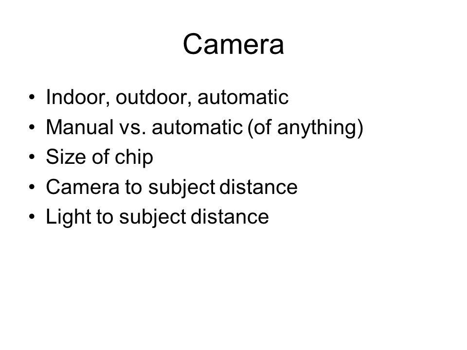 Camera Indoor, outdoor, automatic Manual vs.