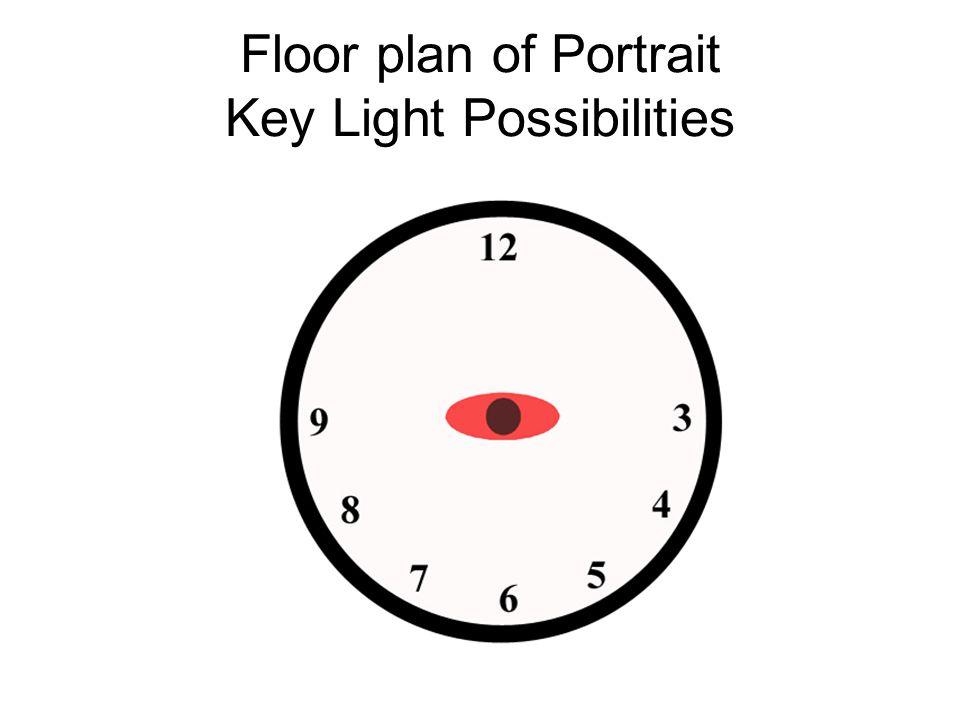 Floor plan of Portrait Key Light Possibilities