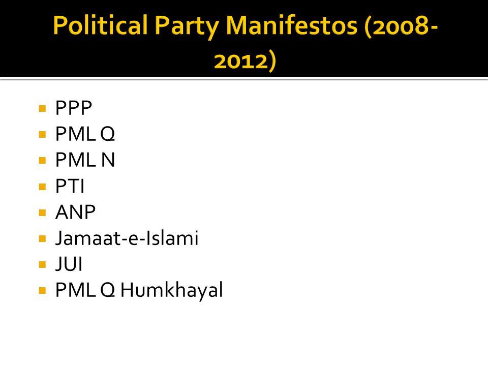  PPP  PML Q  PML N  PTI  ANP  Jamaat-e-Islami  JUI  PML Q Humkhayal