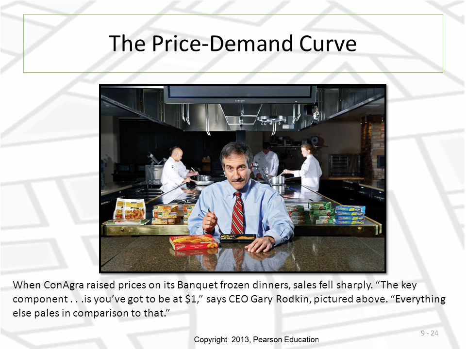 "The Price-Demand Curve 9 - 24 When ConAgra raised prices on its Banquet frozen dinners, sales fell sharply. ""The key component...is you've got to be a"
