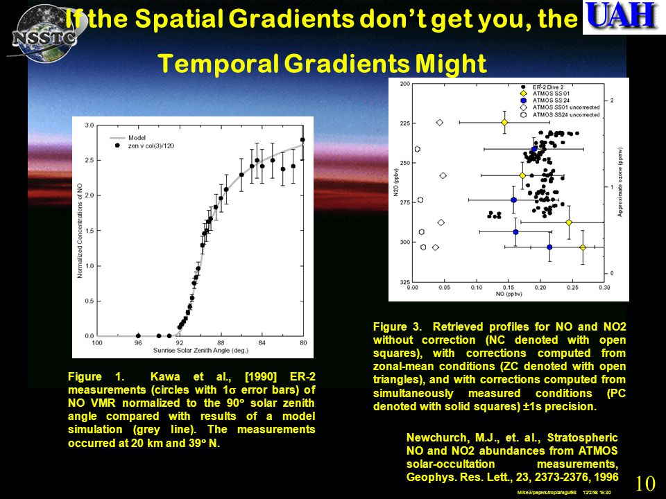 10 Mike3/papers/tropoz/aguf98 12/2/98 16:30 If the Spatial Gradients don't get you, the Temporal Gradients Might Figure 1.