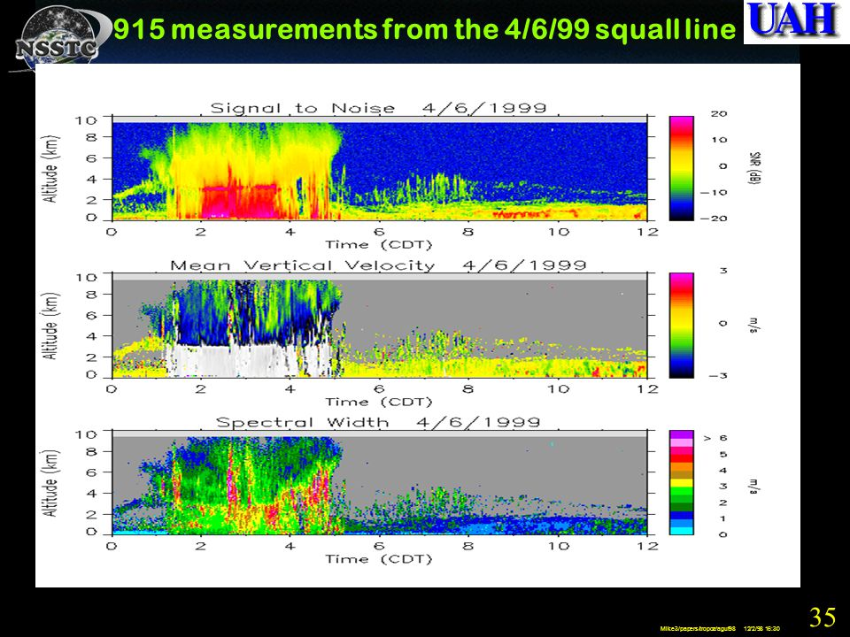 35 Mike3/papers/tropoz/aguf98 12/2/98 16:30 915 measurements from the 4/6/99 squall line