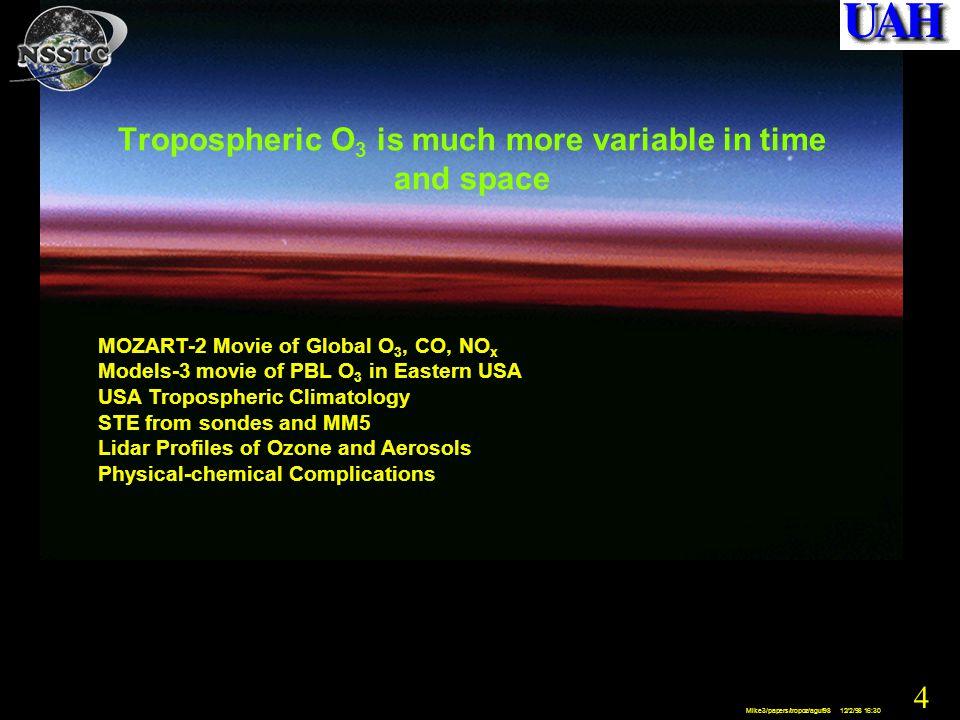 25 Mike3/papers/tropoz/aguf98 12/2/98 16:30 RAPCD FTIR Lab