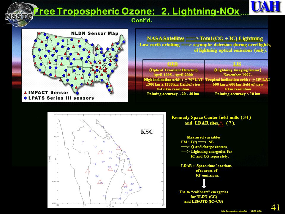 41 Mike3/papers/tropoz/aguf98 12/2/98 16:30 Free Tropospheric Ozone: 2.