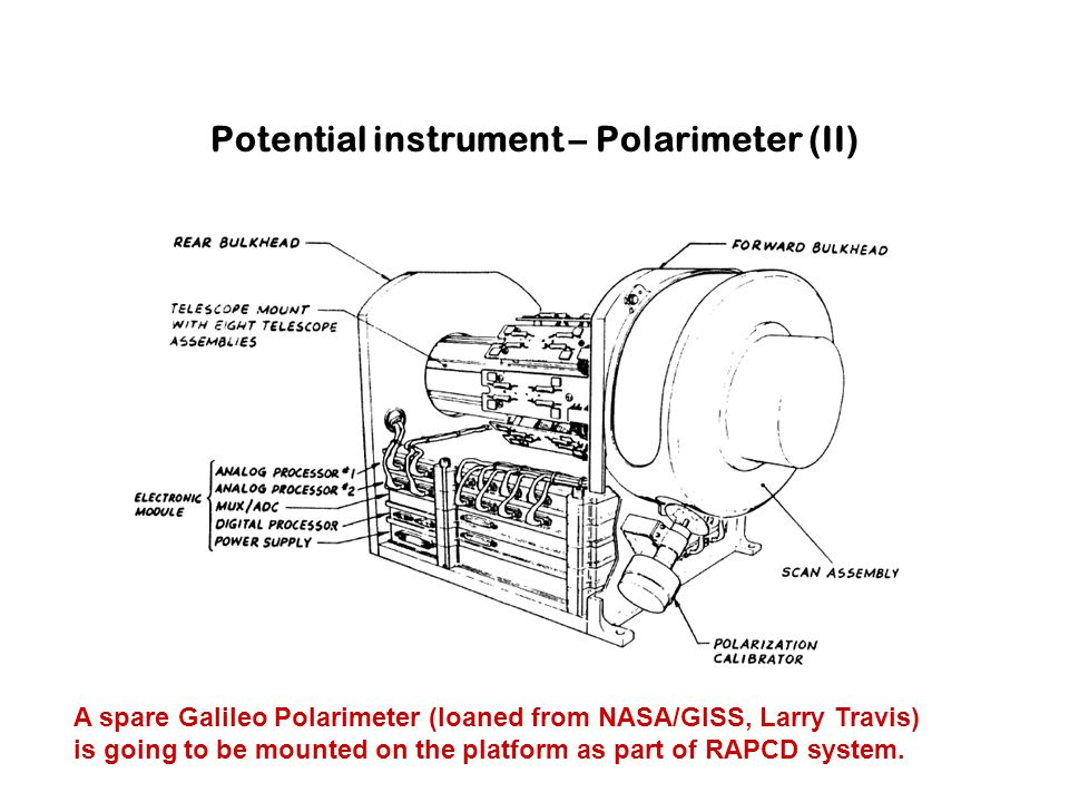 Potential instrument – Polarimeter (II) A spare Galileo Polarimeter (loaned from NASA/GISS, Larry Travis) is going to be mounted on the platform as part of RAPCD system.