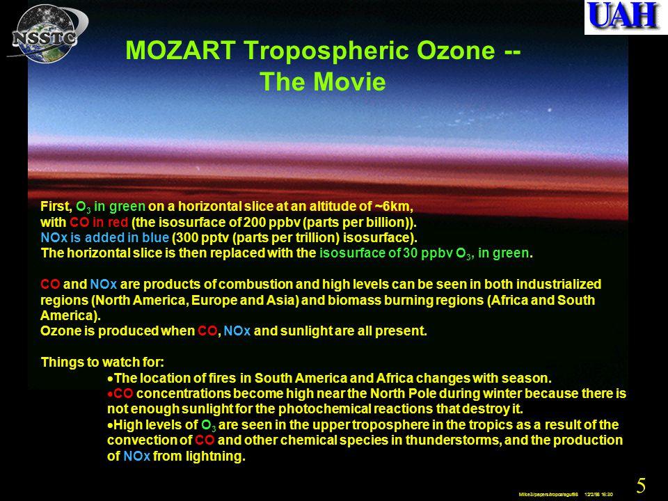 36 Mike3/papers/tropoz/aguf98 12/2/98 16:30 2 kHz SODAR SNR 8-26-98