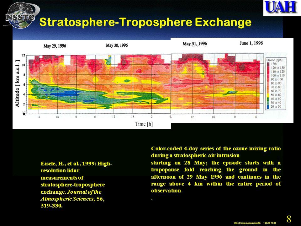 8 Mike3/papers/tropoz/aguf98 12/2/98 16:30 Stratosphere-Troposphere Exchange Eisele, H., et al., 1999: High- resolution lidar measurements of stratosphere-troposphere exchange.