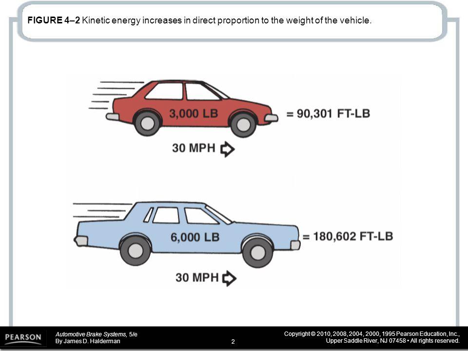 Automotive Brake Systems, 5/e By James D.