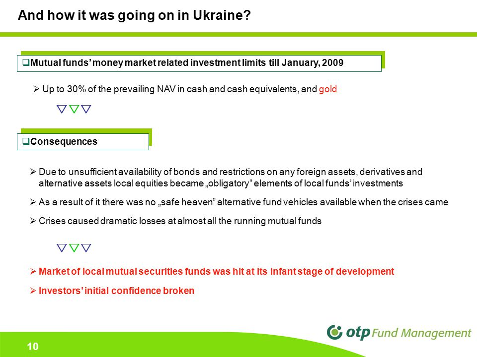 10 And how it was going on in Ukraine?  Mutual funds' money market related investment limits till January, 2009  Up to 30% of the prevailing NAV in