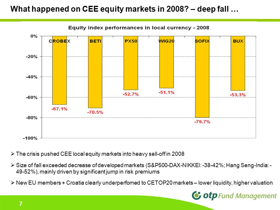 7 7  The crisis pushed CEE local equity markets into heavy sell-off in 2008  Size of fall exceeded decrease of developed markets (S&P500-DAX-NIKKEI: