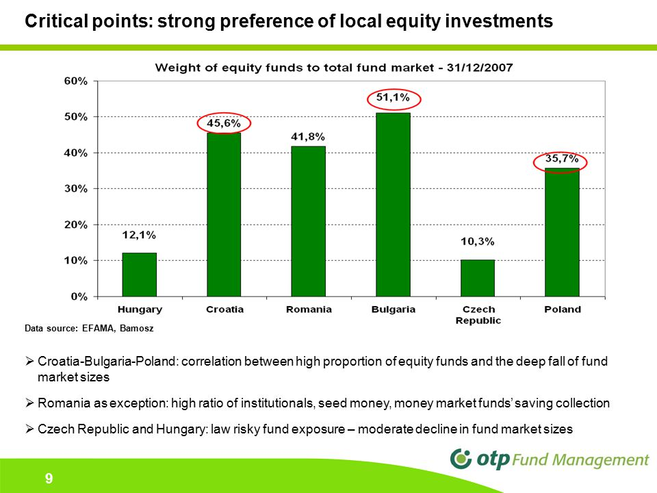 9 9 Data source: EFAMA, Bamosz Critical points: strong preference of local equity investments  Croatia-Bulgaria-Poland: correlation between high proportion of equity funds and the deep fall of fund market sizes  Romania as exception: high ratio of institutionals, seed money, money market funds' saving collection  Czech Republic and Hungary: law risky fund exposure – moderate decline in fund market sizes