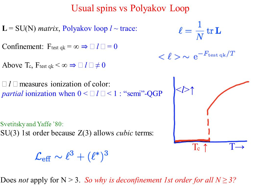 Usual spins vs Polyakov Loop T→ T c ↑ ↑ L = SU(N) matrix, Polyakov loop l ~ trace: Confinement: F test qk = ∞ ⇒ 〈 l 〉 = 0 Above T c, F test qk < ∞ ⇒ 〈 l 〉 ≠ 0 〈 l 〉 measures ionization of color: partial ionization when 0 < 〈 l 〉 < 1 : semi -QGP Svetitsky and Yaffe '80: SU(3) 1st order because Z(3) allows cubic terms: Does not apply for N > 3.