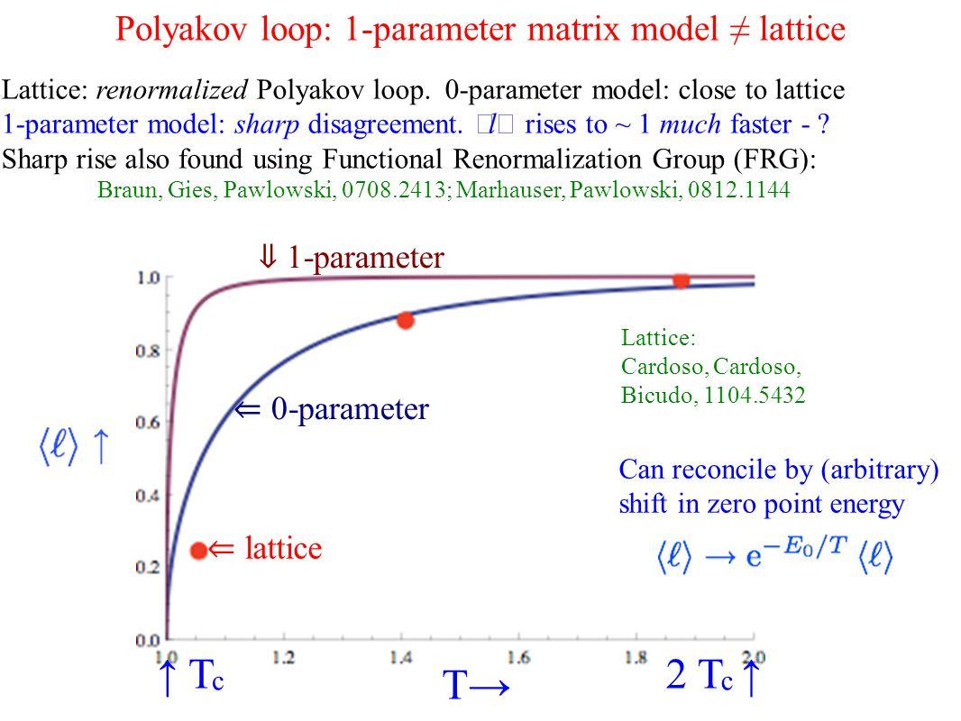 Polyakov loop: 1-parameter matrix model ≠ lattice Lattice: renormalized Polyakov loop.