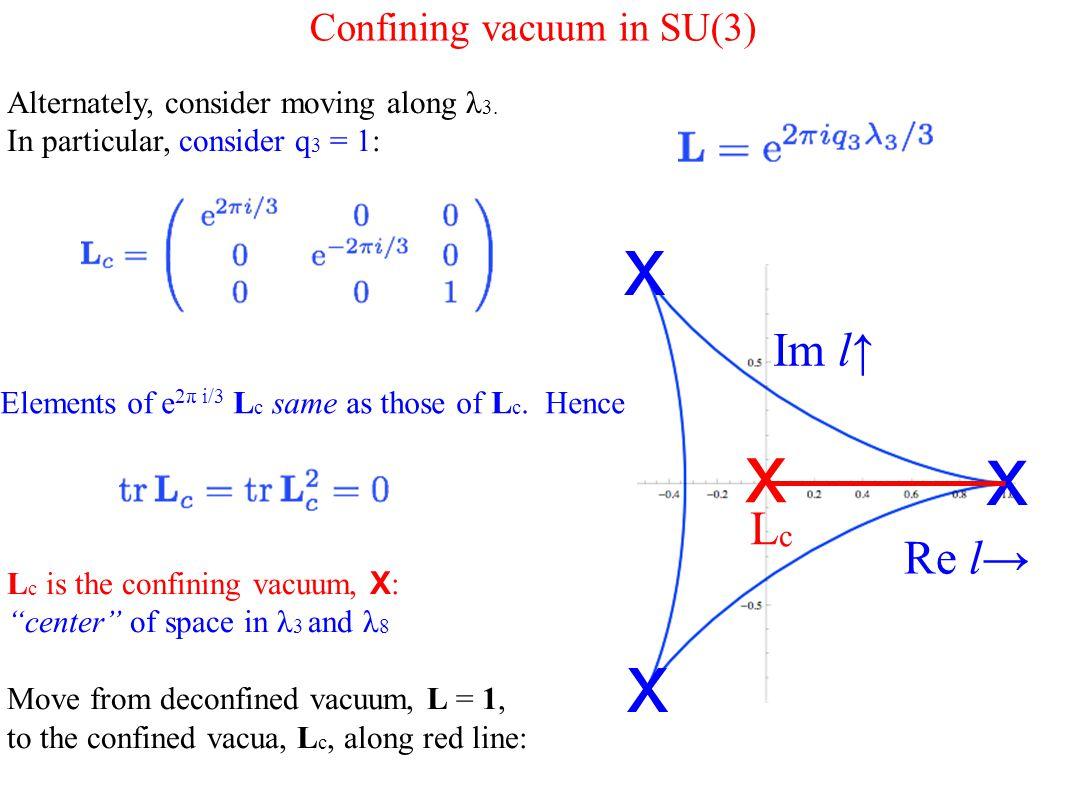 Confining vacuum in SU(3) Alternately, consider moving along λ 3.