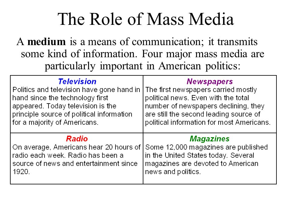 The Role of Mass Media A medium is a means of communication; it transmits some kind of information. Four major mass media are particularly important i