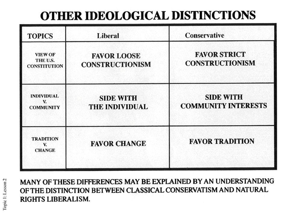 Media Influence on Politics a.