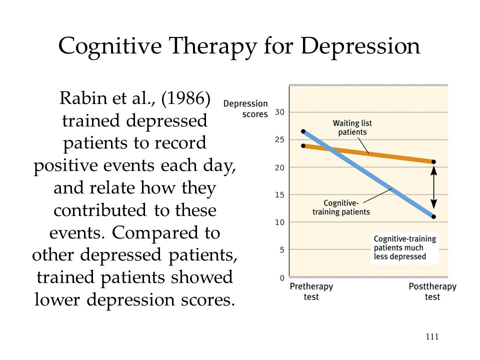 111 Cognitive Therapy for Depression Rabin et al., (1986) trained depressed patients to record positive events each day, and relate how they contributed to these events.