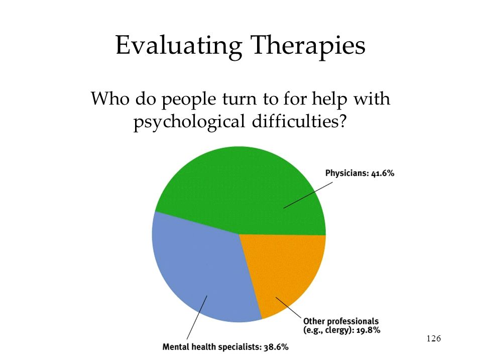 126 Who do people turn to for help with psychological difficulties Evaluating Therapies