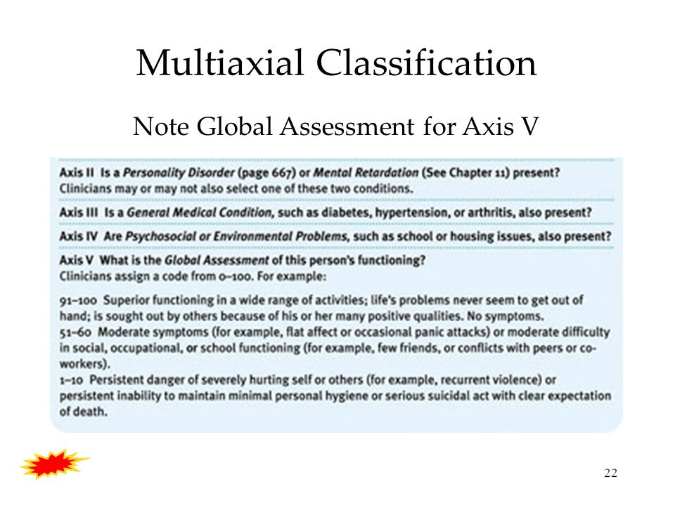 22 Multiaxial Classification Note Global Assessment for Axis V