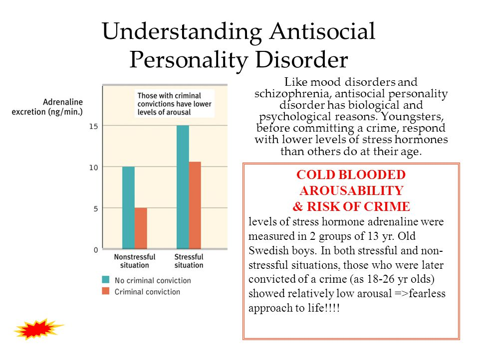73 Understanding Antisocial Personality Disorder Like mood disorders and schizophrenia, antisocial personality disorder has biological and psychological reasons.