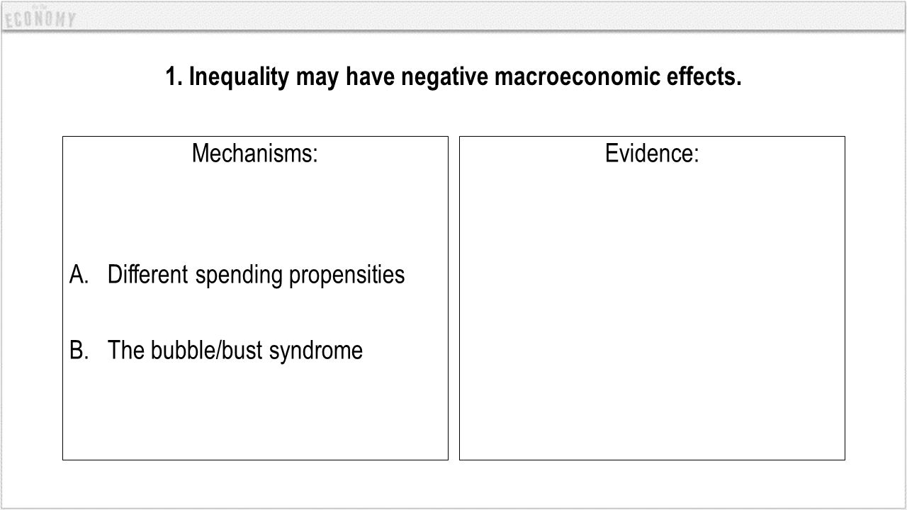 1. Inequality may have negative macroeconomic effects. Mechanisms: A.Different spending propensities B.The bubble/bust syndrome Evidence: