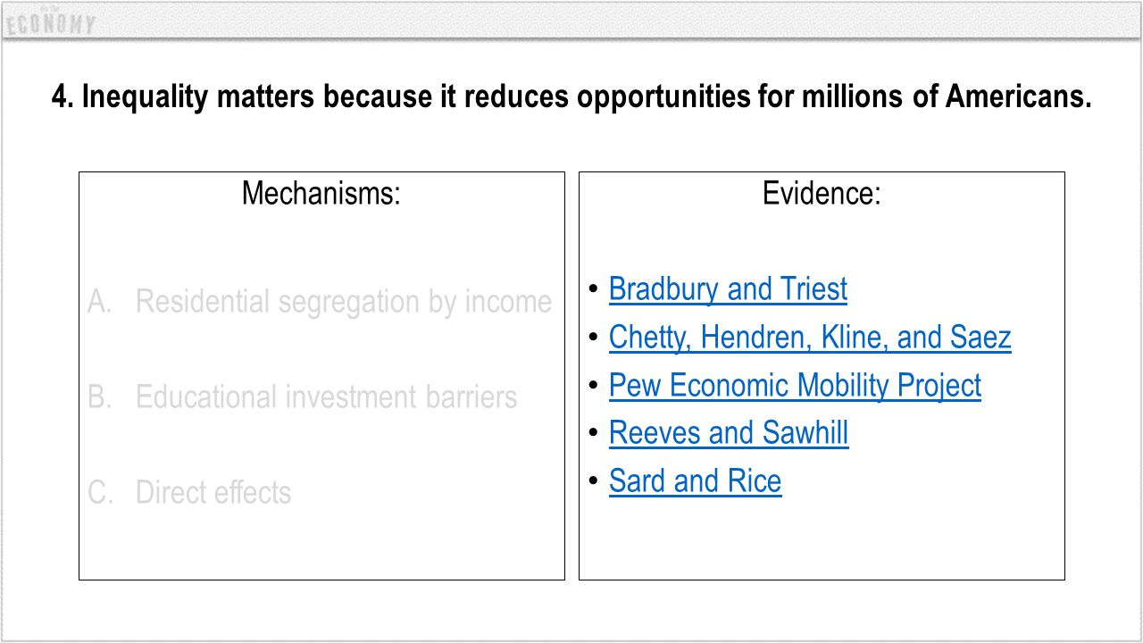 4. Inequality matters because it reduces opportunities for millions of Americans.