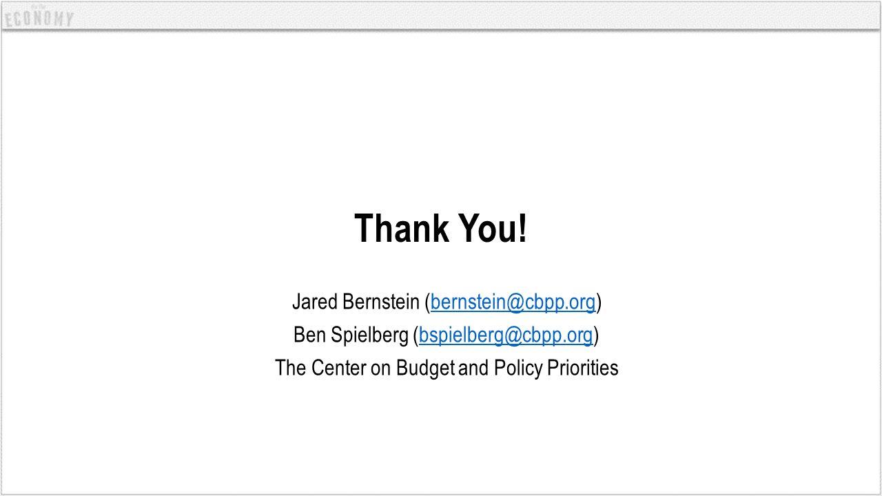 Thank You! Jared Bernstein (bernstein@cbpp.org)bernstein@cbpp.org Ben Spielberg (bspielberg@cbpp.org)bspielberg@cbpp.org The Center on Budget and Poli