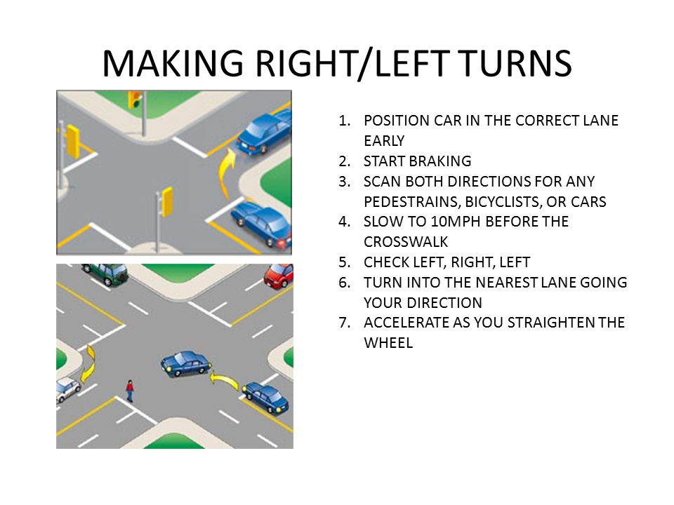 MAKING RIGHT/LEFT TURNS 1.POSITION CAR IN THE CORRECT LANE EARLY 2.START BRAKING 3.SCAN BOTH DIRECTIONS FOR ANY PEDESTRAINS, BICYCLISTS, OR CARS 4.SLO