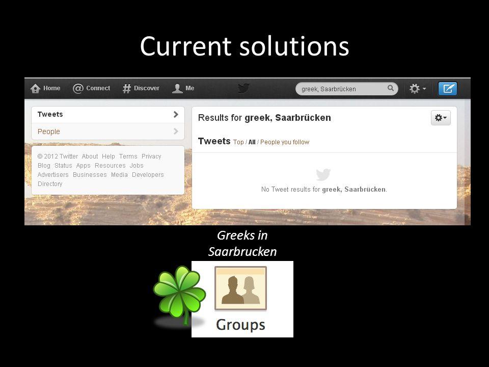 Current solutions Greeks in Saarbrucken