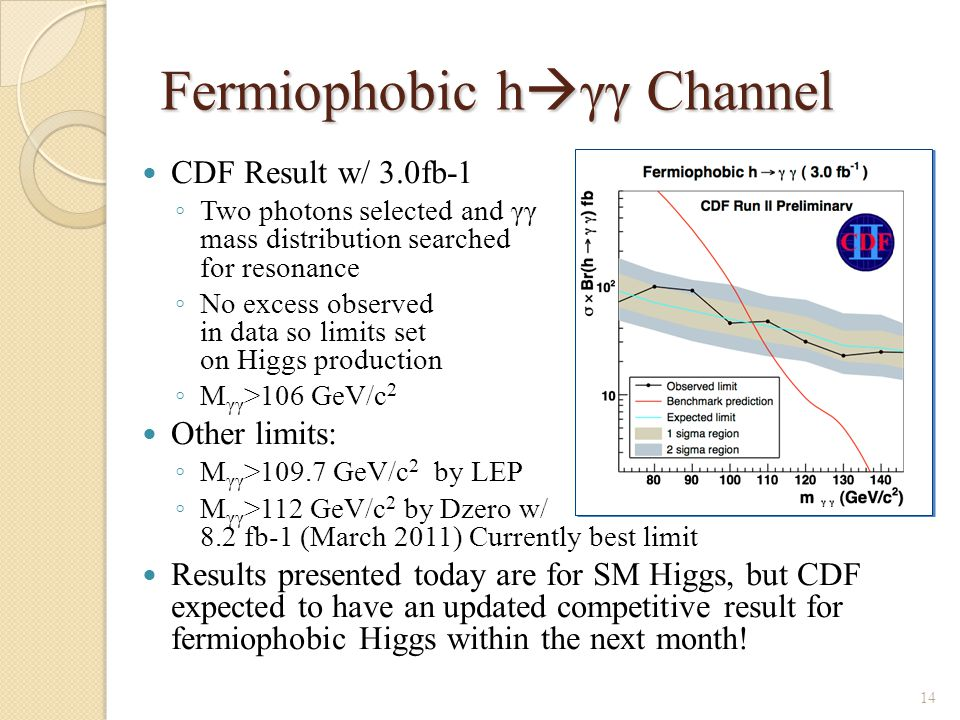 CDF Result w/ 3.0fb-1 ◦ Two photons selected and γγ mass distribution searched for resonance ◦ No excess observed in data so limits set on Higgs production ◦ M γγ >106 GeV/c 2 Other limits: ◦ M γγ >109.7 GeV/c 2 by LEP ◦ M γγ >112 GeV/c 2 by Dzero w/ 8.2 fb-1 (March 2011) Currently best limit Results presented today are for SM Higgs, but CDF expected to have an updated competitive result for fermiophobic Higgs within the next month.