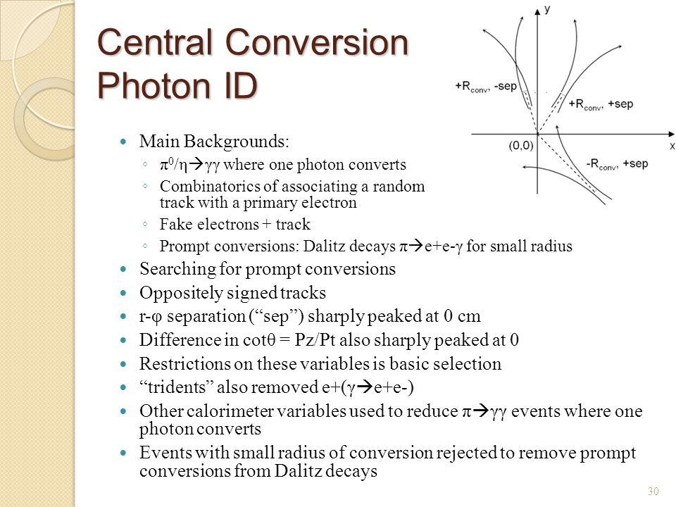 Central Conversion Photon ID Main Backgrounds: ◦ π 0 /η  γγ where one photon converts ◦ Combinatorics of associating a random track with a primary electron ◦ Fake electrons + track ◦ Prompt conversions: Dalitz decays π  e+e-γ for small radius Searching for prompt conversions Oppositely signed tracks r-φ separation ( sep ) sharply peaked at 0 cm Difference in cotθ = Pz/Pt also sharply peaked at 0 Restrictions on these variables is basic selection tridents also removed e+(γ  e+e-) Other calorimeter variables used to reduce π  γγ events where one photon converts Events with small radius of conversion rejected to remove prompt conversions from Dalitz decays 30