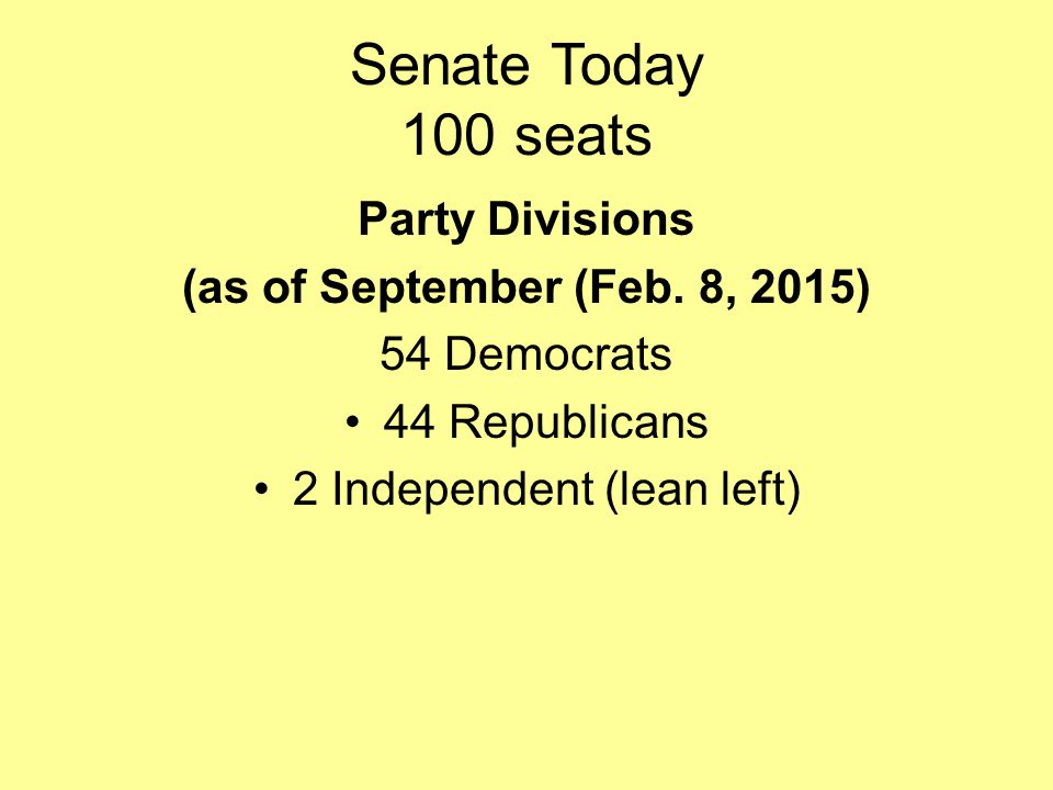 Senate Today 100 seats Party Divisions (as of September (Feb.